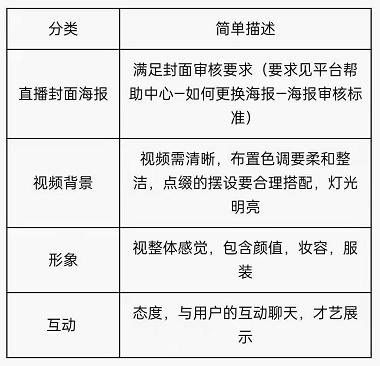 九秀直播app主播如何申请推荐上热门